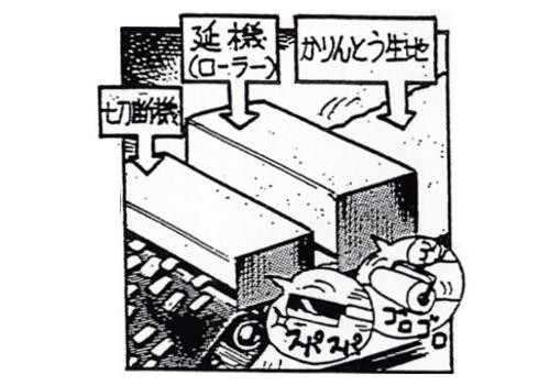 かりんとう生地、延機(ローラー)、切断機