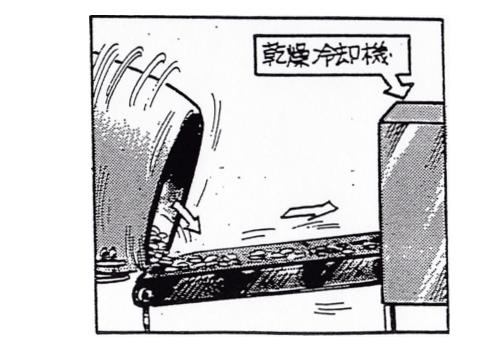 乾燥冷却機